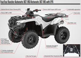 2018 suzuki atv. unique atv 2018 honda rancher 420 dct irs atv review  specs price  horsepower u0026  torque intended suzuki atv