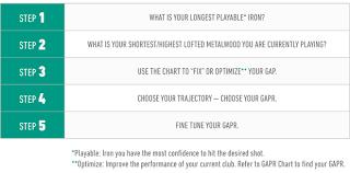 Golf Club Trajectory Chart Taylormade Gapr Hi Fairway Golf Online Golf Store Buy