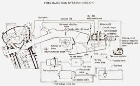 bmw e30 wiring diagram E30 Wiring Diagram bmw e30 wiring diagrams bmw e30 wiring diagrams with 1990 bmw e300 wiring diagram