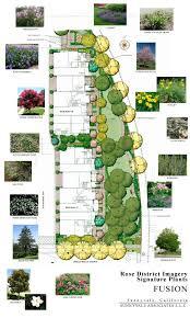 How To Make A Landscape Design Plan Pin By Lauren Yelen On La Renderings Landscape Design