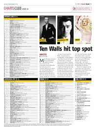 Club Charts 2014 Parralox Parralox Climbs To 6 On The Uk Music Week Charts