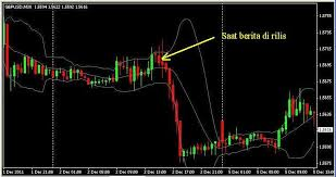 Forex Factory Charts Eur Gbp Forex Factory Eur Gbp Forex Factory Archives