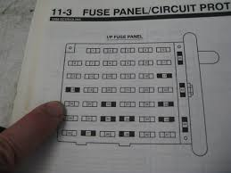 converting a 1999 ford e 250 into a camper van page 27 ford locate fuse 24 and remove it then check the circuit here is the illustration for the instrument panel fuse box fuse 24 is third from the bottom on the