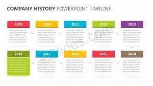 Powerpoint History Company History Powerpoint Timeline Pslides