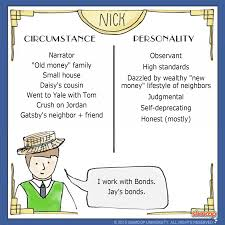 The Great Gatsby Character Chart Worksheet Answers East Egg And West Egg In The Great Gatsby Chart