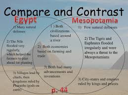 Compare And Contrast Mesopotamia And Egypt Starter 31 45 Lessons Tes Teach