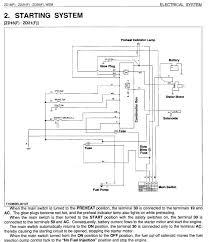 kubota b7100 wiring diagram wiring diagram l3010 kubota tractor wiring diagrams home