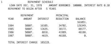 Fortran Re Engineering Debt Repayment Schedule I The