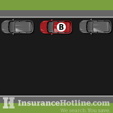 Alberta Automobile Fault Chart Insurance Act See Who Is Really At Fault After A Car