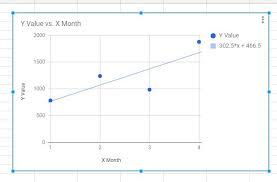 linear regression in google sheets slope3 jpg w 690 ssl 1