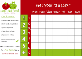 Fruit And Vegetable Challenge Chart Take Our 5 A Day Challenge Our Chart Will Help You With You