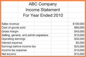 Simple Income Statement 6 Simple Income Statement Leave Latter