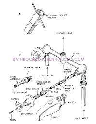 kohler bath faucet repair single handle bathroom faucet repair bathtub faucets bathtub faucets parts two handle