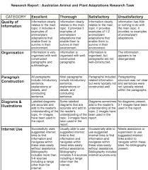 Plant And Animals Adaptations Venn Diagram Assessment Information For Students All About Adaptations