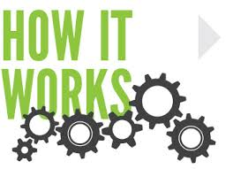 how works how it works fixmyflashdrive