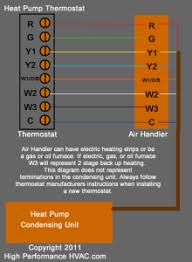 heat pump thermostats hvac heating and cooling Filtrete Thermostat Wiring Diagram at Attic Heat Pump Thermostat Wiring Diagram