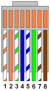 rj45 network wiring schematic wiring Network Wiring Standard Diagram for Home