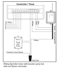 2 wire submersible well pump wiring diagram and 4 Wire Well Pump Wiring Diagram 2 wire submersible well pump wiring diagram for 31258side3big jpg wiring diagram for a 4 wire deep well pump