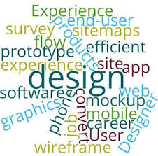 Ux Designer Job Description Interesting What Is User Experience Designer UX Webopedia Definition