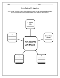 Biology Taxonomy And Classification Worksheets
