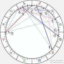 Hailee Steinfeld Birth Chart Horoscope Date Of Birth Astro