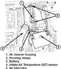 2005 ford f250 glow plug harness wiring diagram for car engine 97 f350 wiring diagram as well ford f350 flasher location furthermore i in addition valve cover