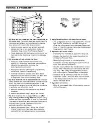 garage door will not closeChamberlain Garage Door Opener Manual