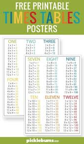 Multiplication Chart 11 To 20 Helping Kids Learn Their Times Tables Maths Times Tables