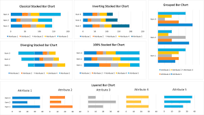 D3 Stacked Bar Chart Example The Efficacy Of Stacked Bar Charts In Supporting Single