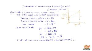 derivation of velocity time relation by graphical method