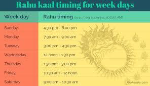 Rahu Kalam Timing Rahu Kaal Today Monday December 16 2019