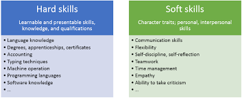 Hard Skills List Resumes Hard Skills Which Skills Are In Demand Ionos