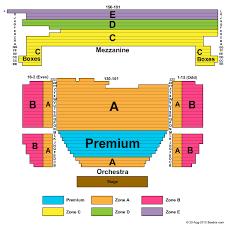 Minskoff Theatre Seating Chart