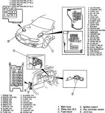 fuse diagrams and specs for 1994 ford probe gt v6 how did i get share this