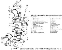 17 best images about ford tractor wheels drawings exploded carb · fordbelly