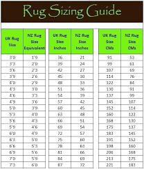 Rug Size Guide Oncallvirtualsolutions Online