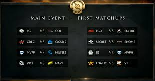 ti5 brackets come together top teams face elimination in