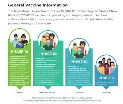 Source information country by country. Albuquerque Educators Hopeful Covid 19 Vaccine Will Aid School Reopening Plans Krqe News 13
