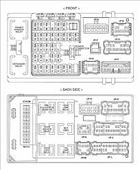 repair guides fuse relay box details (2001) fuse and relay 2007 saturn ion fuse diagram at Saturn Ion Fuse Box Location