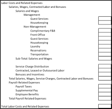 Department Of Labor Salary Chart Labor Costs And Related Expense Reporting In The 11th
