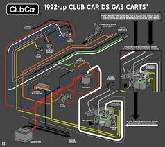 1999 club car starter wiring diagram just another wiring diagram new fe290 wiring diagram in color page 3 rh buggiesgonewild com 2005 club car wiring diagram gas club car schematic diagram