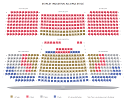 Matilda The Musical Seating Chart Matilda The Musical Stanley Industrial Alliance Stage