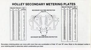 Holley 4160 Secondary Metering Plate Correctcraftfan Com