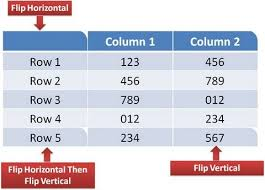 you will get the final result as follows final rounded table in powerpoint