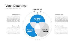 How To Create A Venn Diagram On Google Docs 3 Circle Venn Diagram For Google Slides Free Download Now