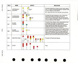 Norac Signal Chart The Worlds Most Recently Posted Photos Of Cora And Train