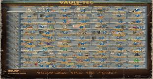 Fo4 Perk Chart 62 Clean Fallout 4 Perk Chart Wallpaper
