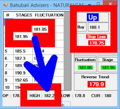 Intraday Charting Software Intraday Buy Sell Signal Software For Mcx Naturalgas