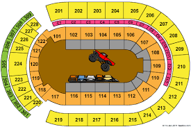 Consol Energy Center Seating Chart Monster Jam Rosemont Arena Seating Chart 2019