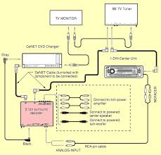 hi i need the wiring diagram for a dvh923 please Clarion Car Audio Wiring Diagram Clarion Car Audio Wiring Diagram #49 clarion car audio wiring diagram